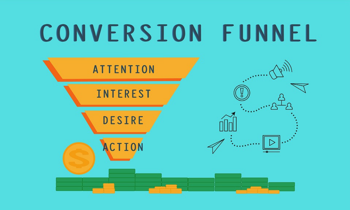 Optimizing your conversion funnel