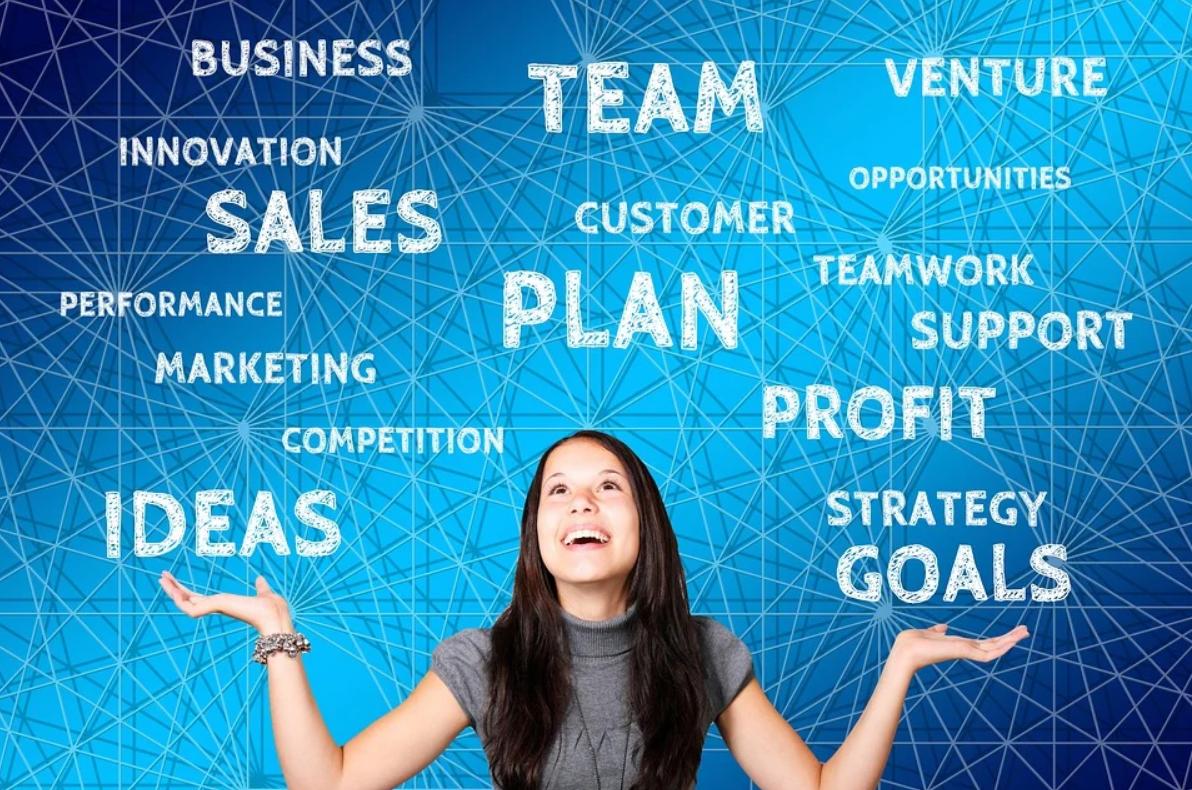 Custom Signage benefits and goals