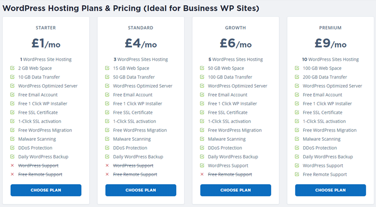 Buy a WordPress Blog hosting plan
