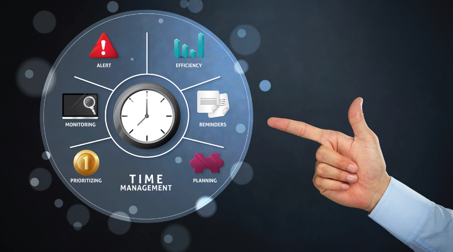 Poor Time Management and Excessive flexibility